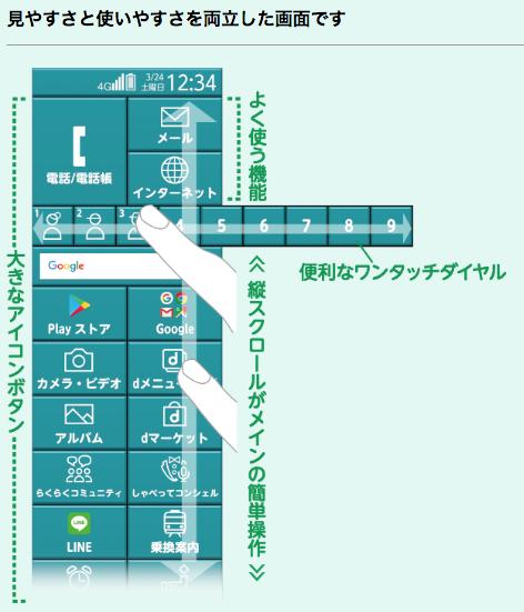 らくらくスマートフォンme(F03K) の評判