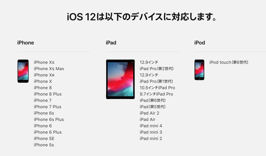 iOS 12のスクリーンタイムって?使い方等を説明-総評