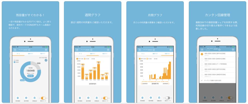 ocnモバイルone 料金を徹底分析【格安SIM】